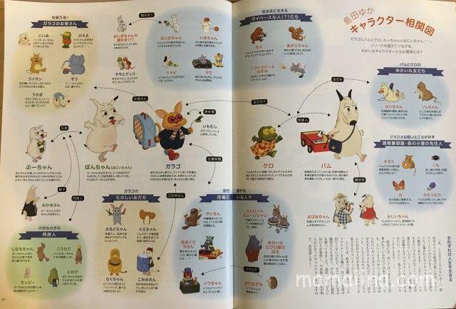 2017年11月号の雑誌MOEに掲載された、バムとケロのキャラクター図鑑