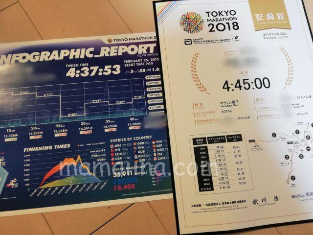 東京マラソン完走後にもらえる記録証