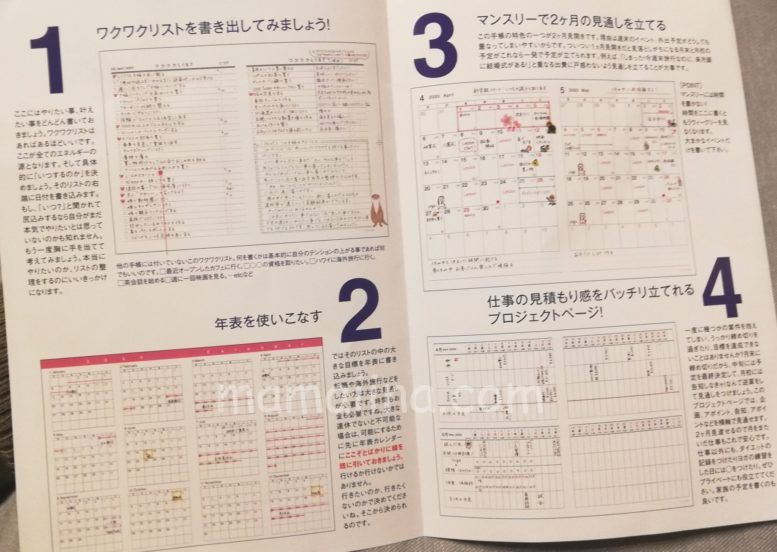 CITTA手帳使い方 冊子