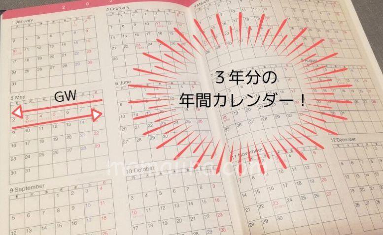 CITTA手帳の使い方 年間カレンダー